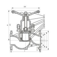 阀用铸锻件理化性能标准